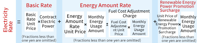 electricity charge calculation